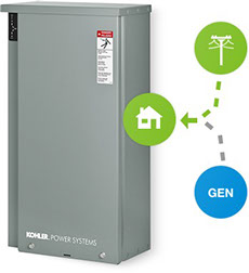 aab57822_383_3?crc=3850801317 harrison generator packages kohler rxt transfer switch wiring diagram at crackthecode.co